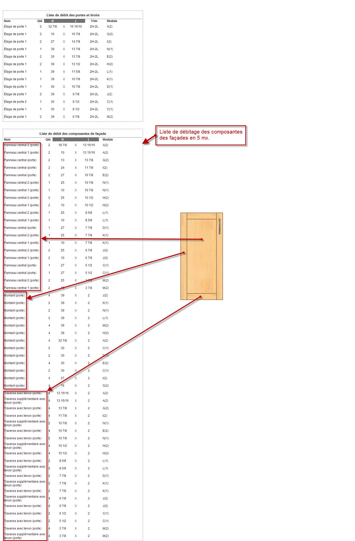 Liste de débitage des composants de portes d'armoires en 5 morceau.